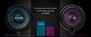 Het verschil tussen de Gladen en BMW underseat speakers.