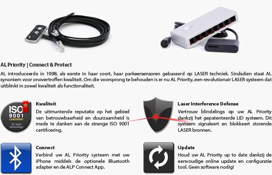 Laser Detectie